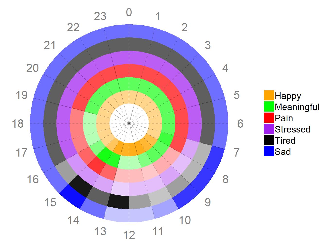 emo-target-1